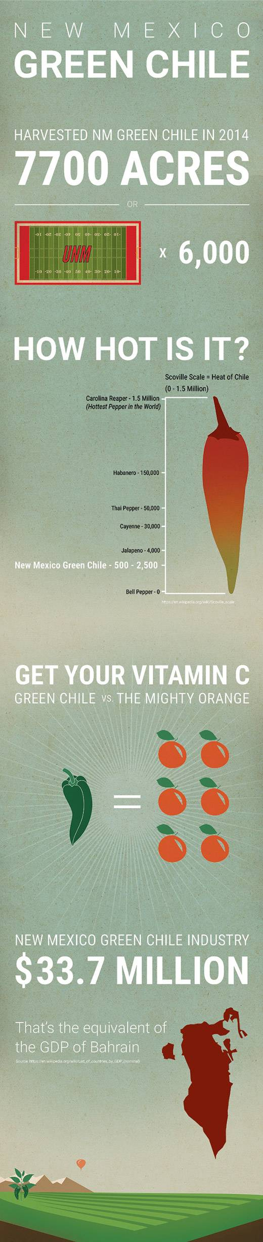 Green-Chile-Infograph-2-web